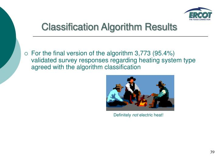 Classification Algorithm Results