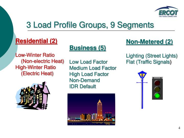 3 Load Profile Groups, 9 Segments