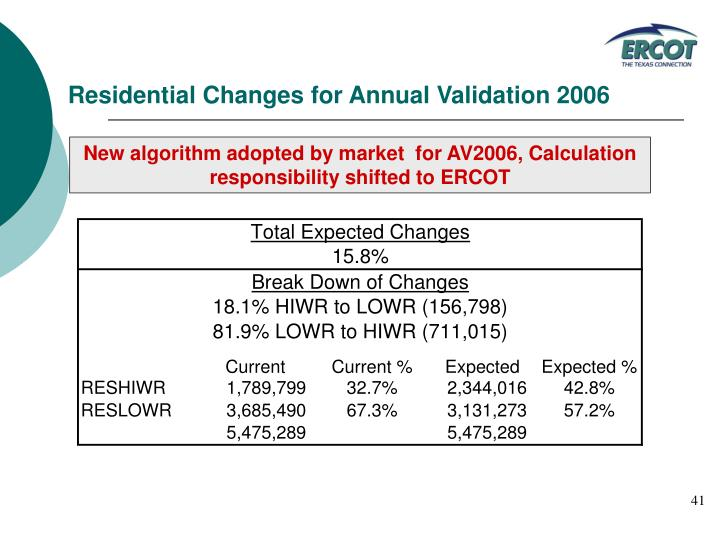 Residential Changes for Annual Validation 2006