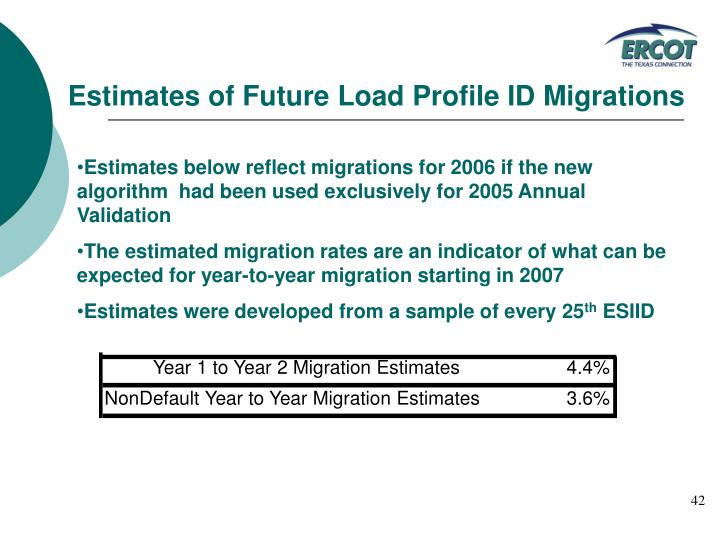 Year 1 to Year 2 Migration Estimates