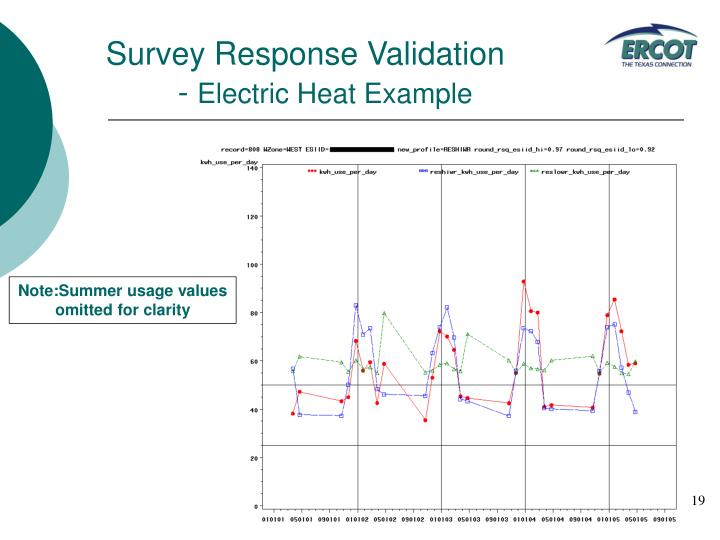 Survey Response Validation