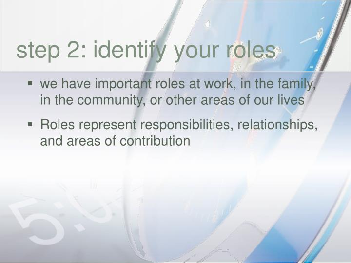 step 2: identify your roles