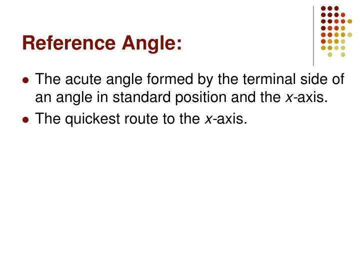 Reference Angle: