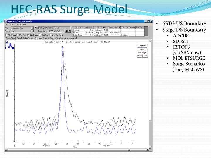 HEC-RAS Surge Model