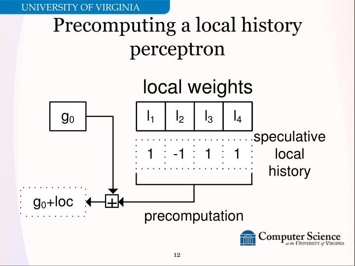 Precomputing a local history perceptron