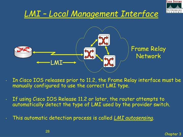 LMI – Local Management Interface