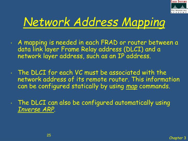 Network Address Mapping