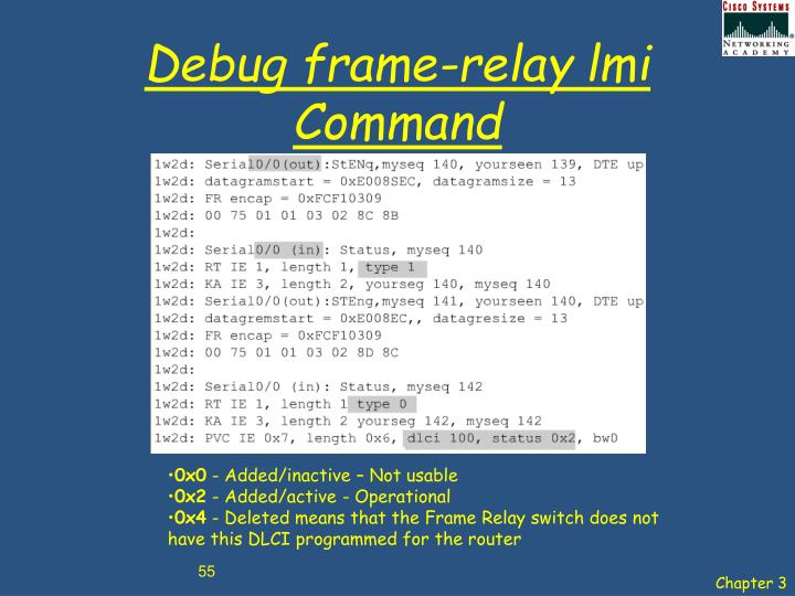 Debug frame-relay lmi Command