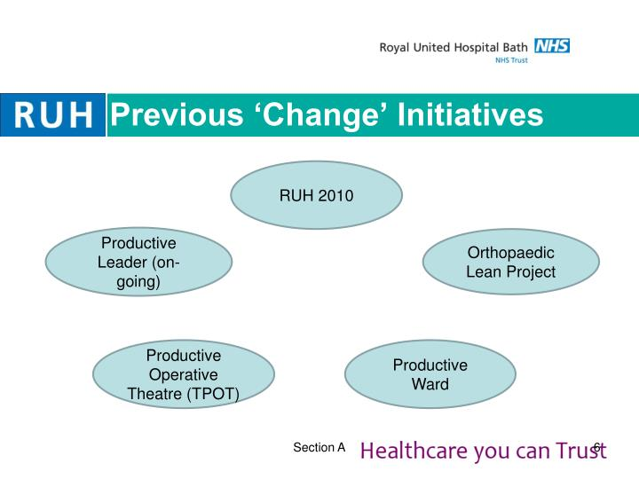 Previous 'Change' Initiatives