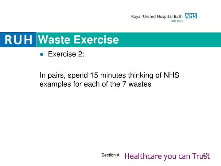 Waste Exercise