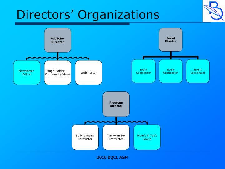 Directors' Organizations