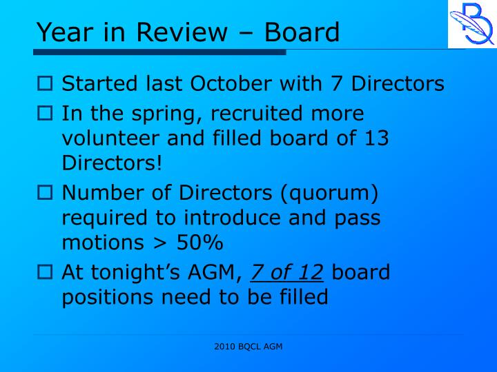 Year in Review – Board