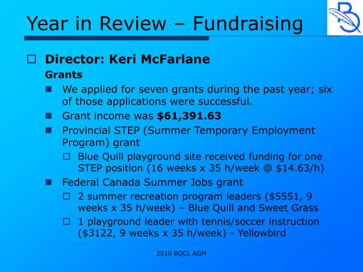 Year in Review – Fundraising