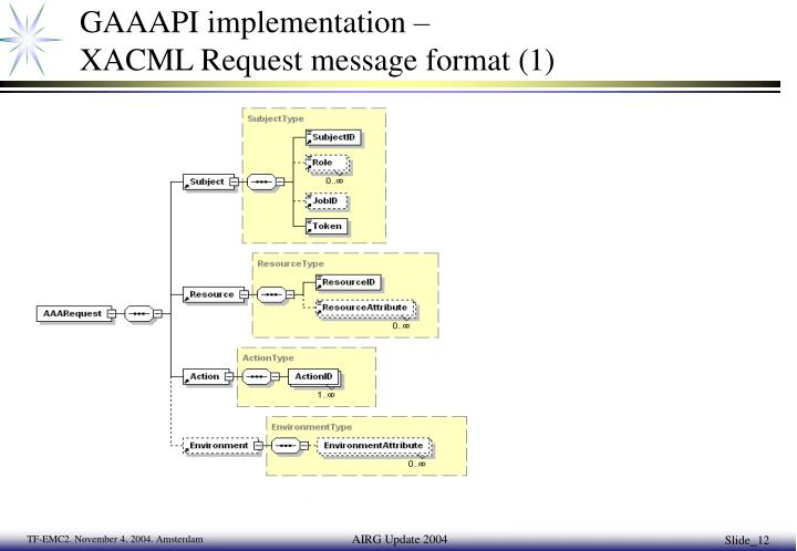 GAAAPI implementation –
