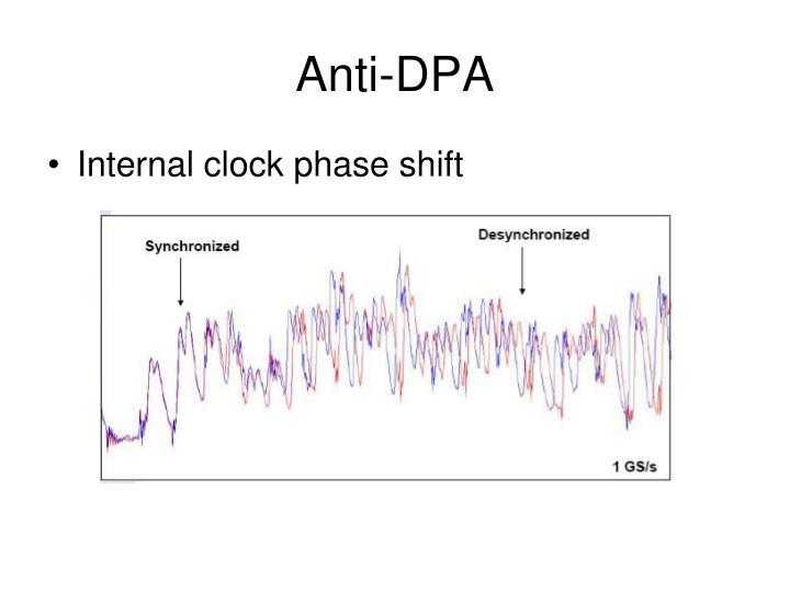 Anti-DPA