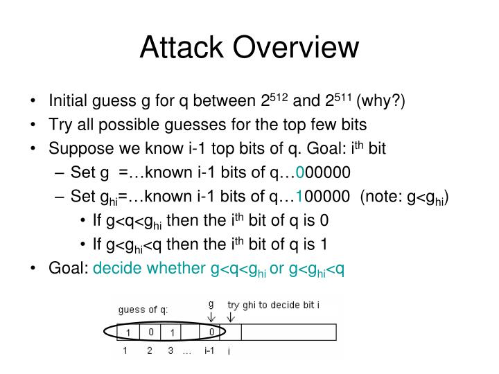Attack Overview