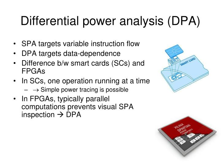 Differential power analysis (DPA)