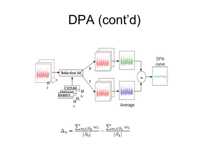 DPA (cont'd)