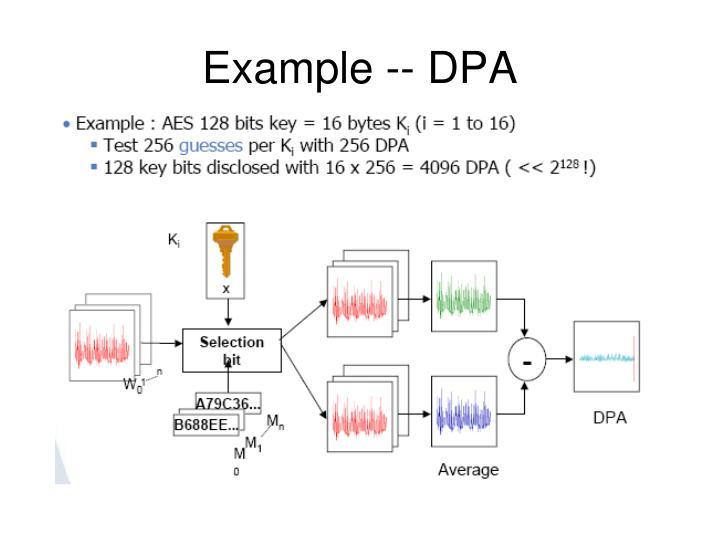 Example -- DPA