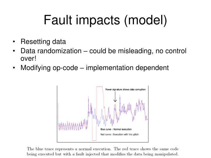 Fault impacts (model)