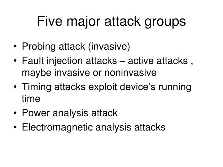 Five major attack groups