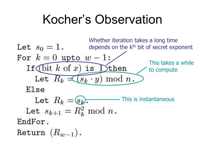 Kocher's Observation