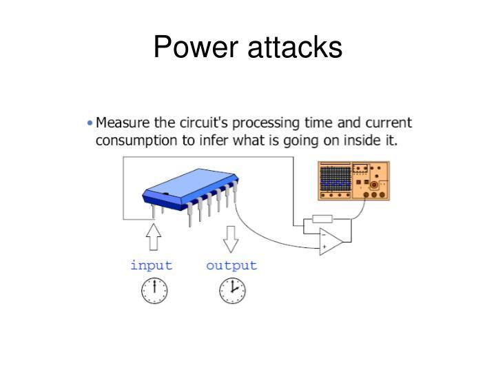 Power attacks