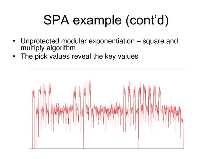 SPA example (cont'd)