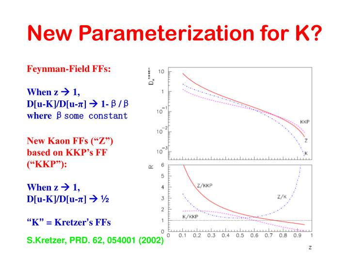 New Parameterization for K?