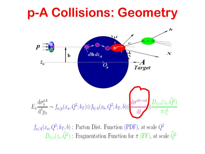 p-A Collisions: Geometry