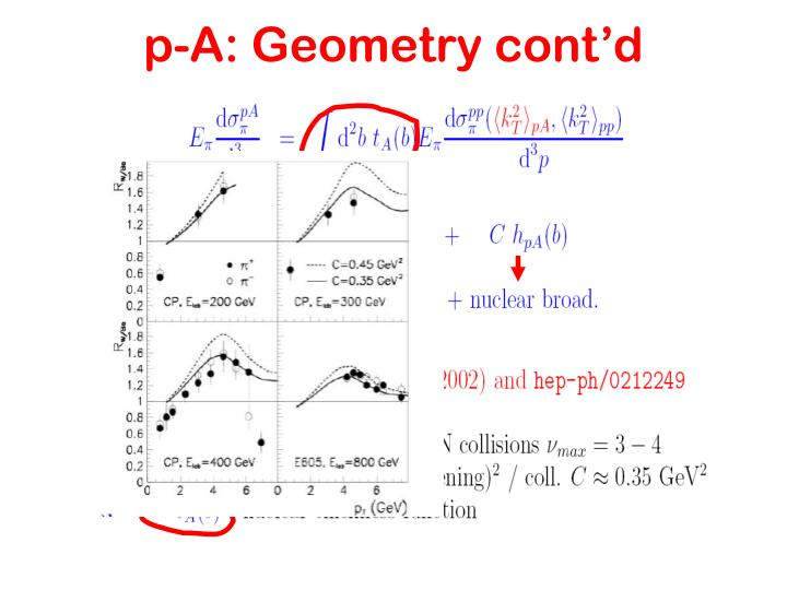 p-A: Geometry cont'd
