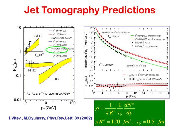 Jet Tomography Predictions