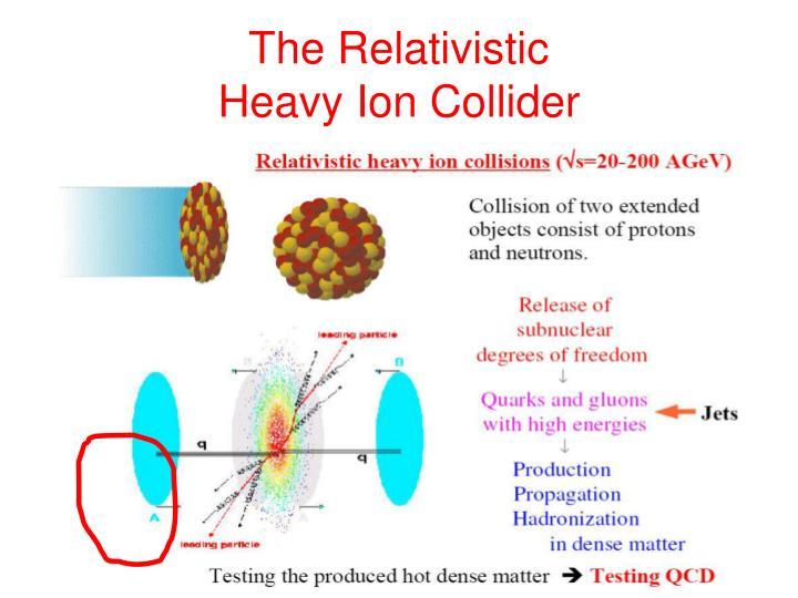 The Relativistic