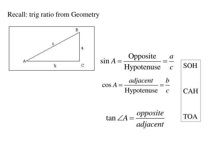 Recall: trig ratio from Geometry