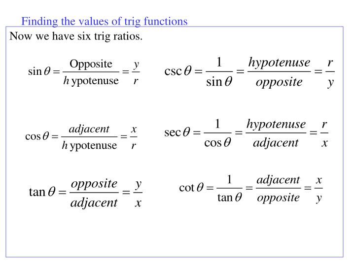 Finding the values of trig functions