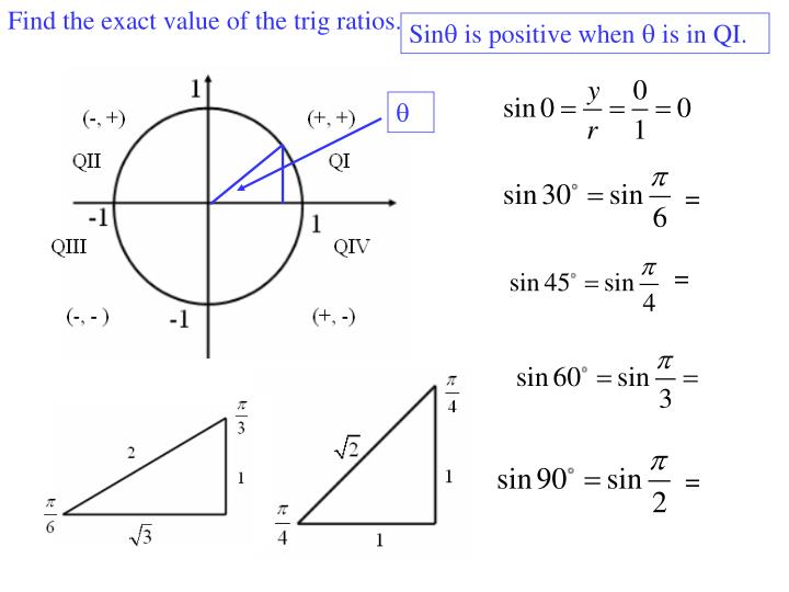 Find the exact value of the trig ratios.