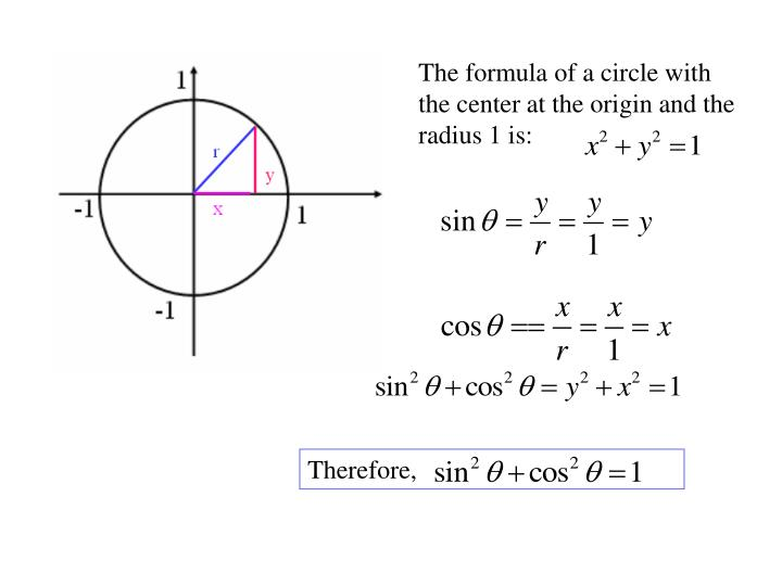 The formula of a circle with the center at the origin and the radius 1 is: