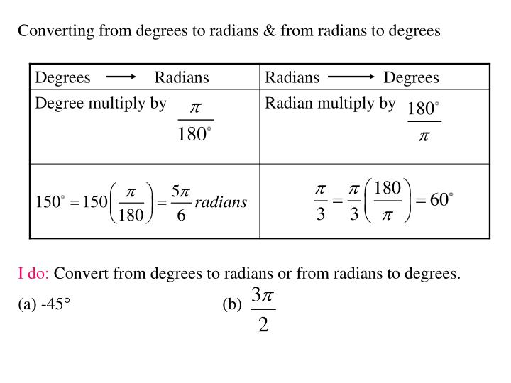 Converting from degrees to radians & from radians to degrees