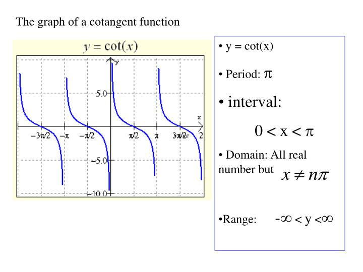 The graph of a cotangent function