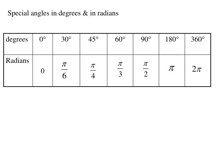 Special angles in degrees & in radians