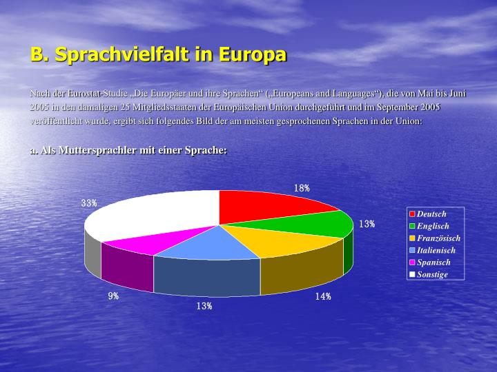 B. Sprachvielfalt in Europa