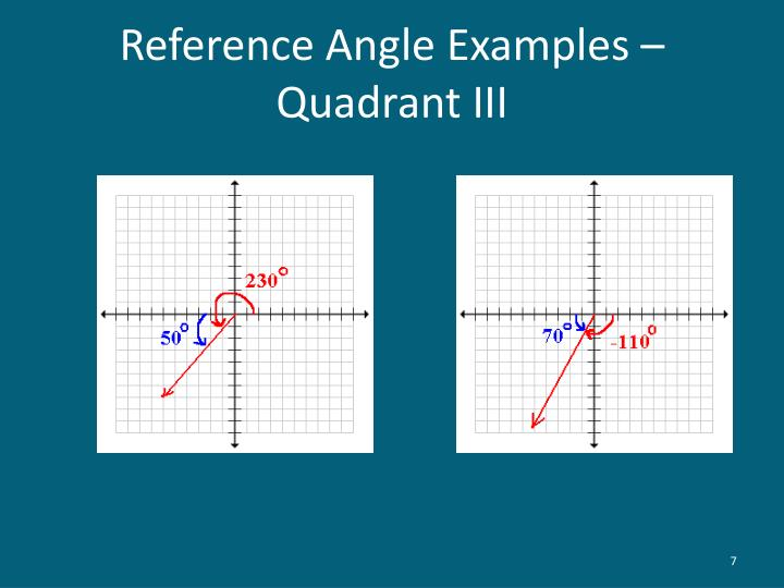 Reference Angle Examples – Quadrant III