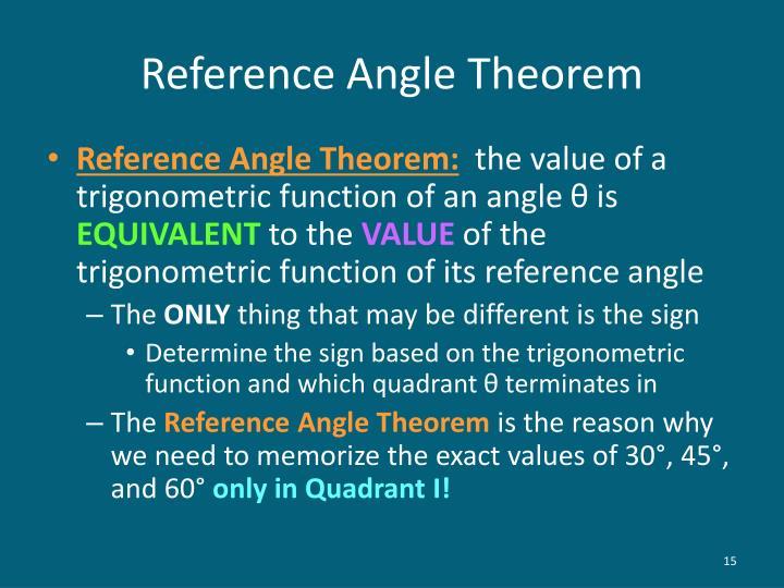 Reference Angle Theorem