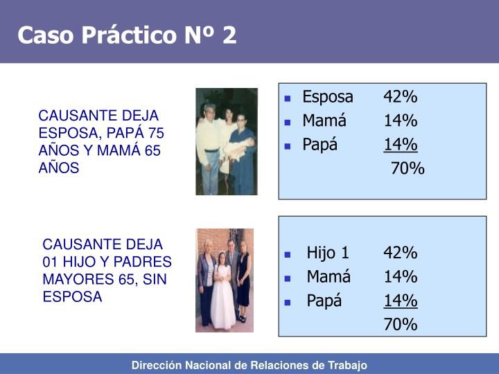 Esposa42%