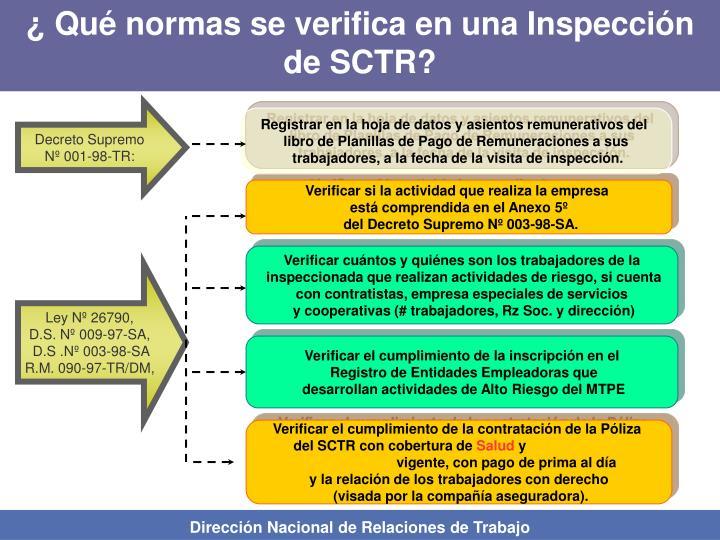 ¿ Qué normas se verifica en una Inspección de SCTR?