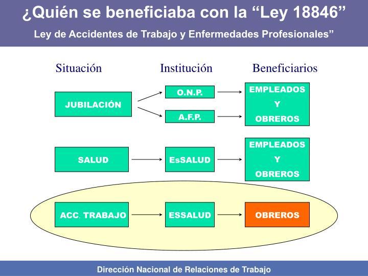 """¿Quién se beneficiaba con la """"Ley 18846"""""""