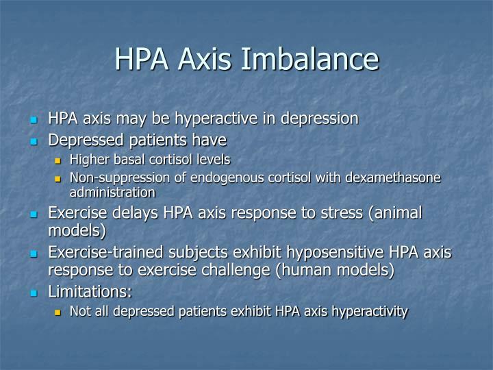 HPA Axis Imbalance