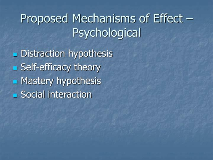Proposed Mechanisms of Effect – Psychological