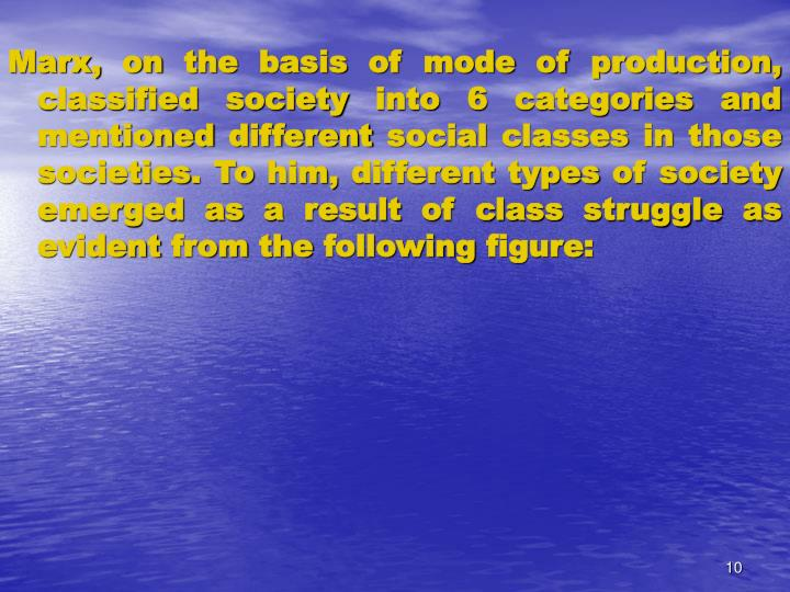 Marx, on the basis of mode of production, classified society into 6 categories and mentioned different social classes in those societies. To him, different types of society emerged as a result of class struggle as evident from the following figure: