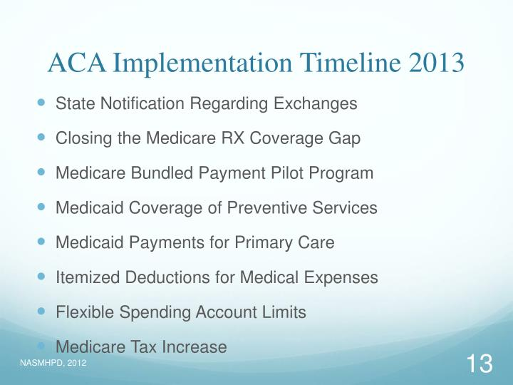 ACA Implementation Timeline 2013